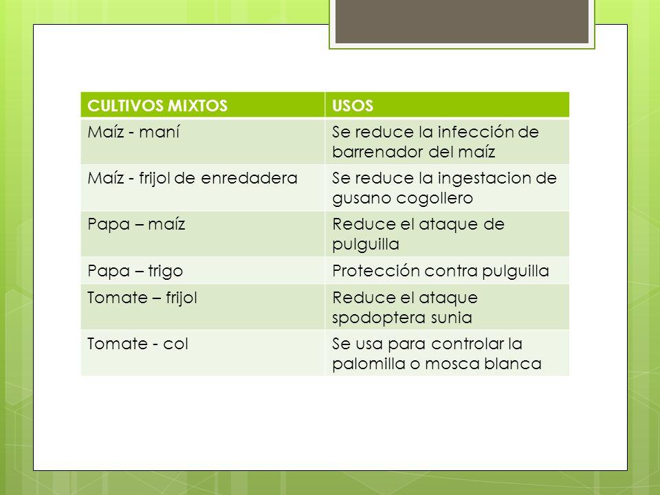 Alelopatia materia ecotecnias en sistemas agropecuarios for Alelopatia en hortalizas