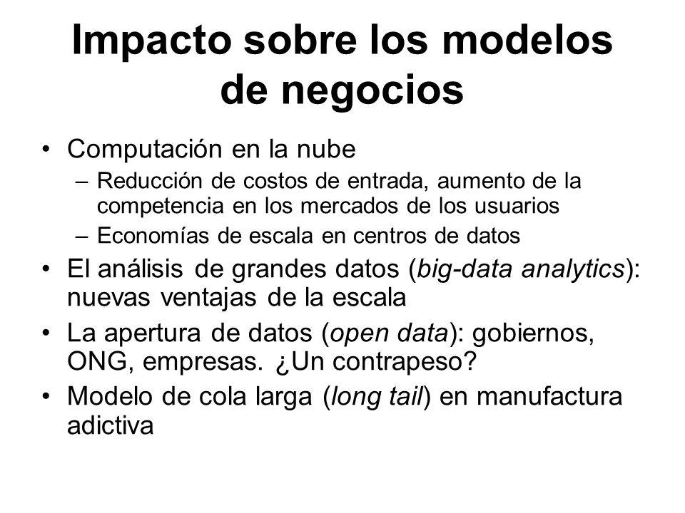 Impacto sobre los modelos de negocios