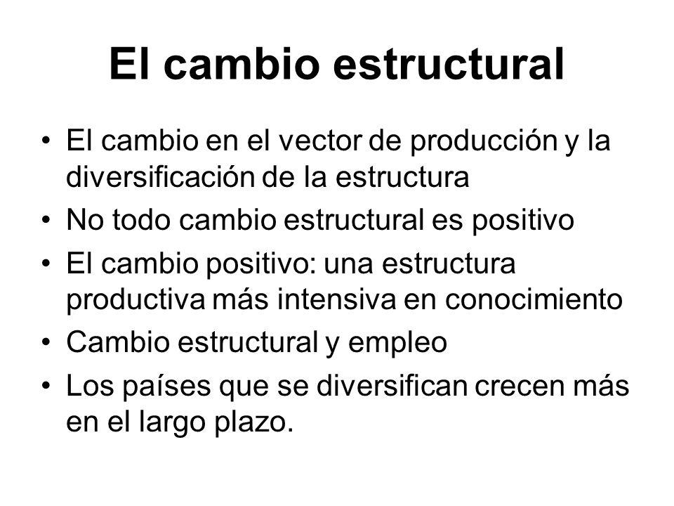 El cambio estructural El cambio en el vector de producción y la diversificación de la estructura. No todo cambio estructural es positivo.