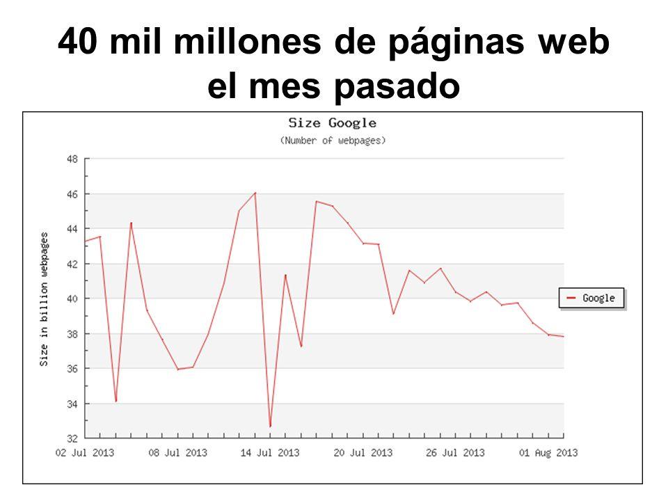 40 mil millones de páginas web el mes pasado