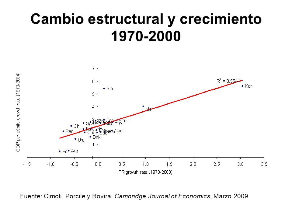 Cambio estructural y crecimiento 1970-2000