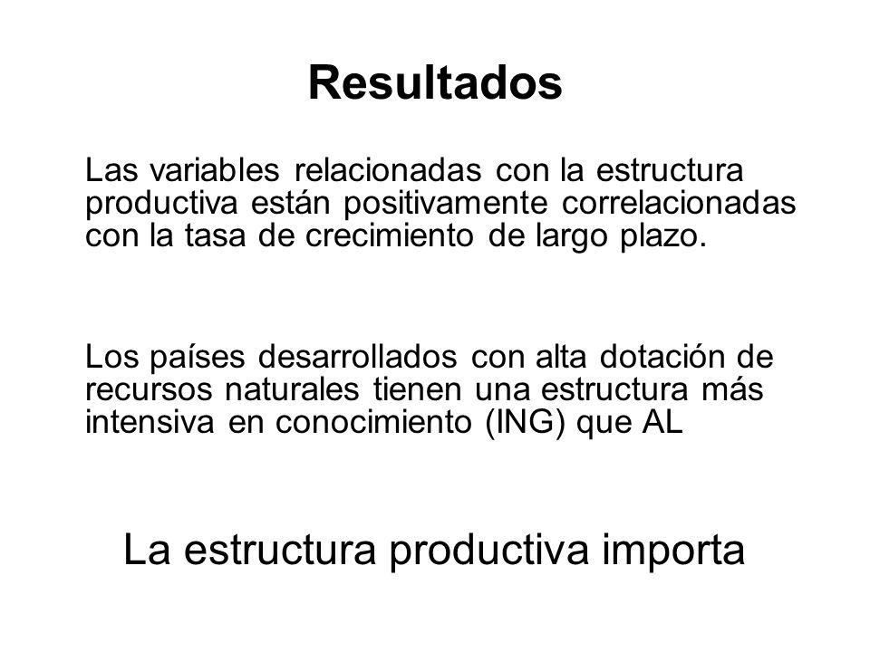 La estructura productiva importa