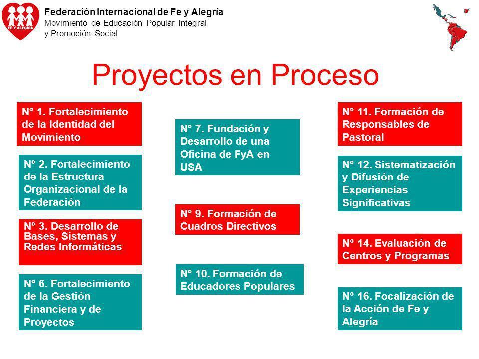 Proyectos en Proceso N° 1. Fortalecimiento de la Identidad del Movimiento. N° 11. Formación de Responsables de Pastoral.
