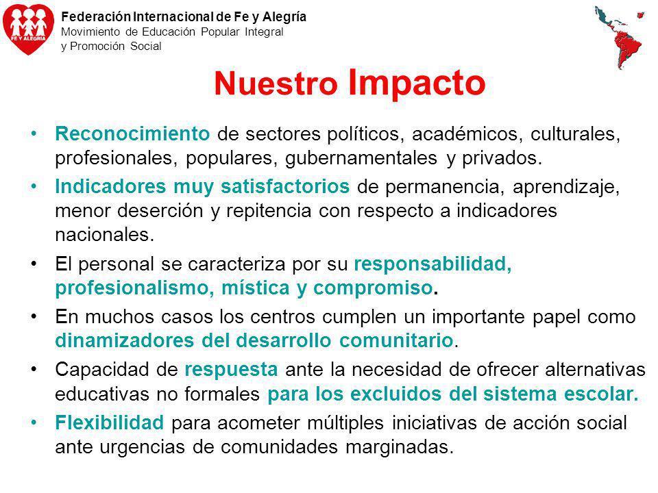Nuestro Impacto Reconocimiento de sectores políticos, académicos, culturales, profesionales, populares, gubernamentales y privados.
