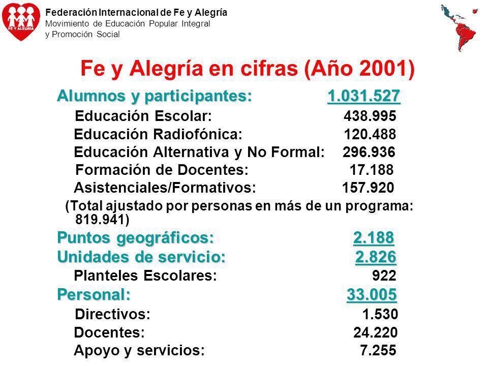 Fe y Alegría en cifras (Año 2001)