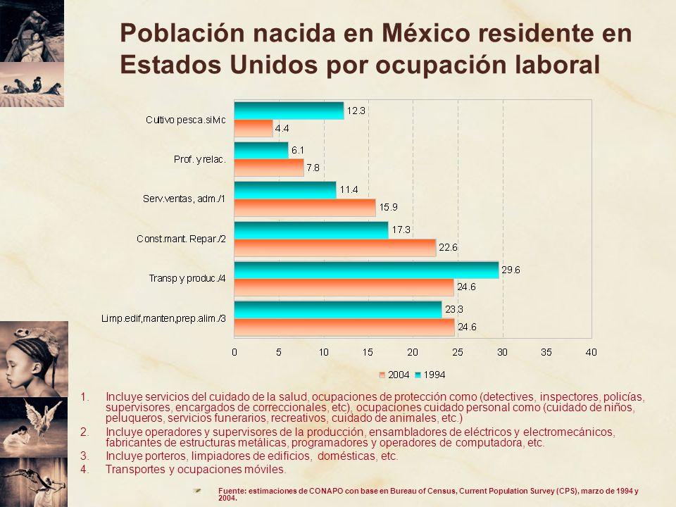 Población nacida en México residente en Estados Unidos por ocupación laboral