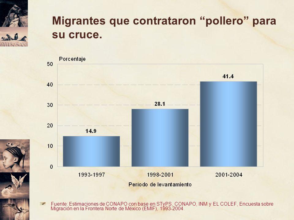 Migrantes que contrataron pollero para su cruce.