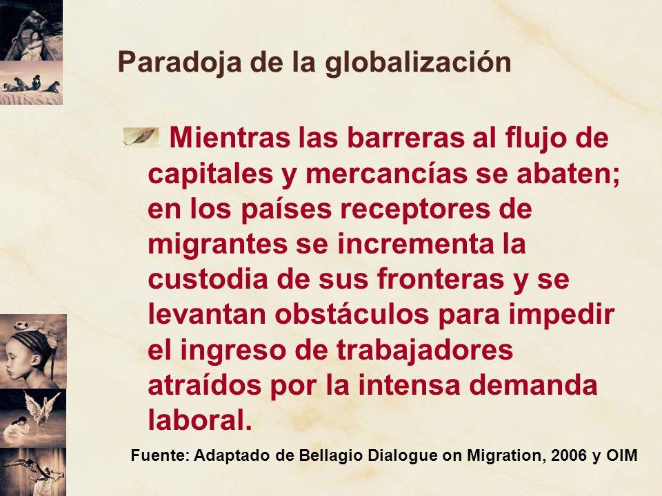 Paradoja de la globalización
