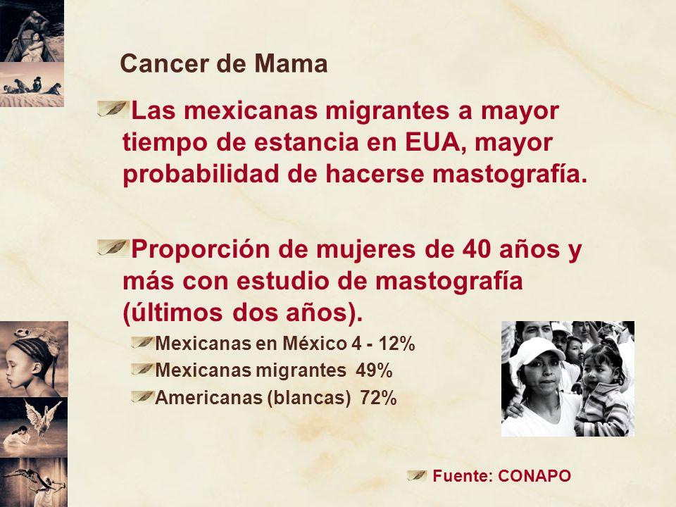 Cancer de Mama Las mexicanas migrantes a mayor tiempo de estancia en EUA, mayor probabilidad de hacerse mastografía.