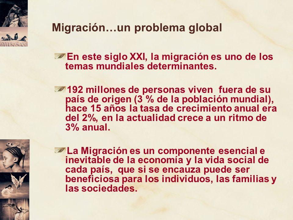 Migración…un problema global