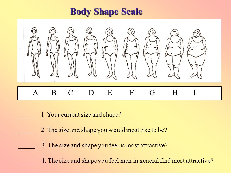 Body Shape Scale A B C D E F G H I