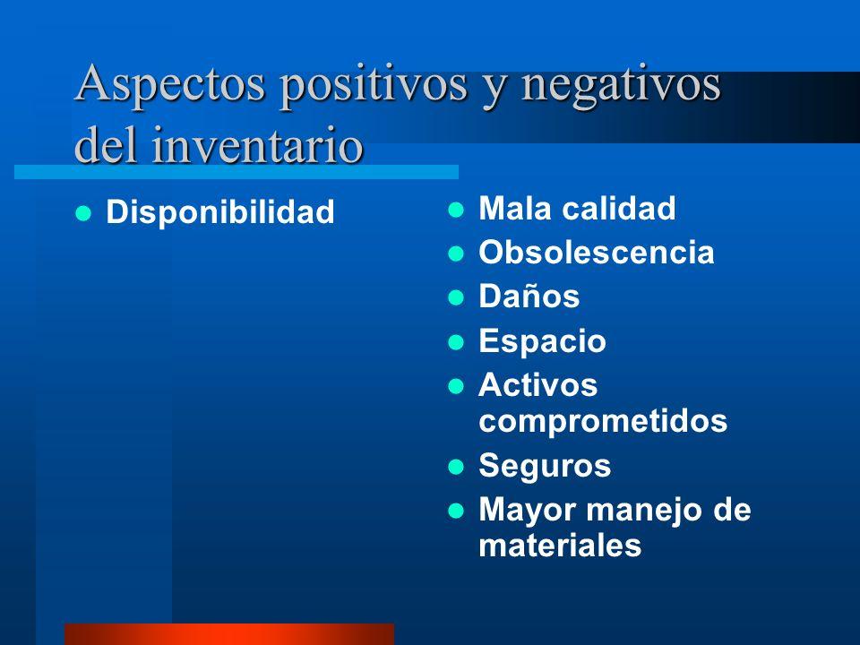 Aspectos positivos y negativos del inventario