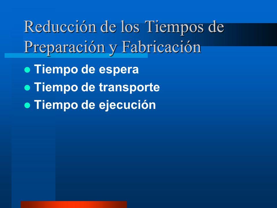 Reducción de los Tiempos de Preparación y Fabricación