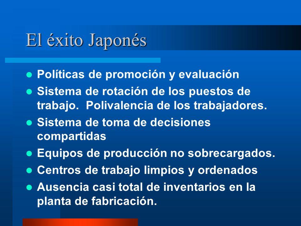 El éxito Japonés Políticas de promoción y evaluación