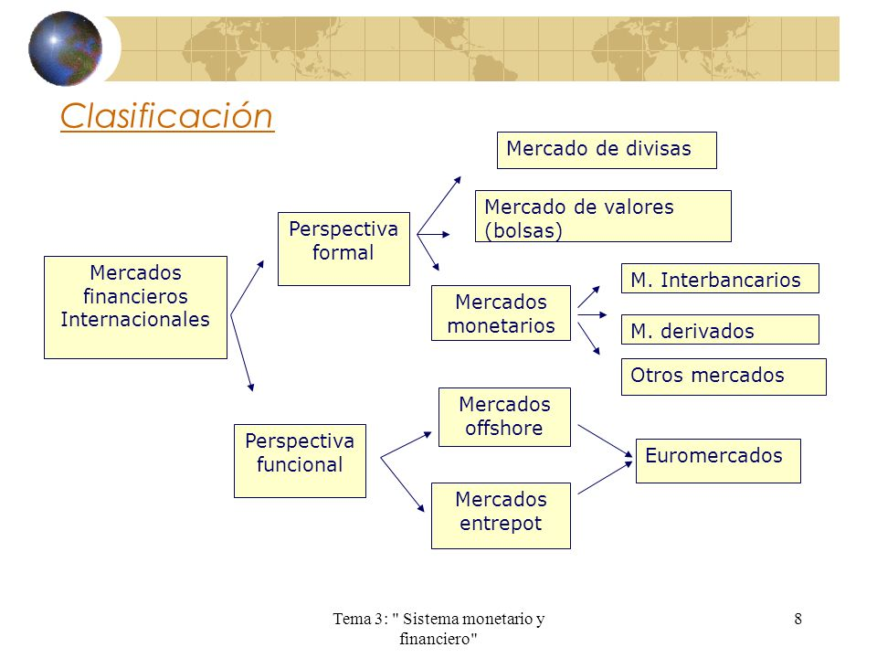 Clasificación Mercado de divisas Mercado de valores (bolsas)