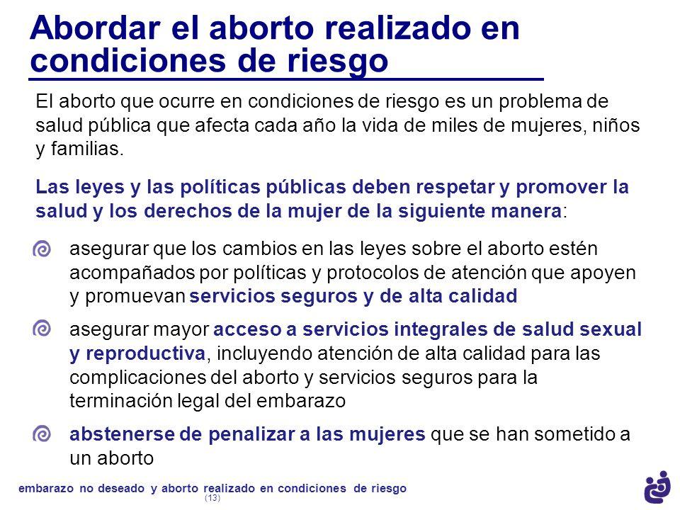 Abordar el aborto realizado en condiciones de riesgo