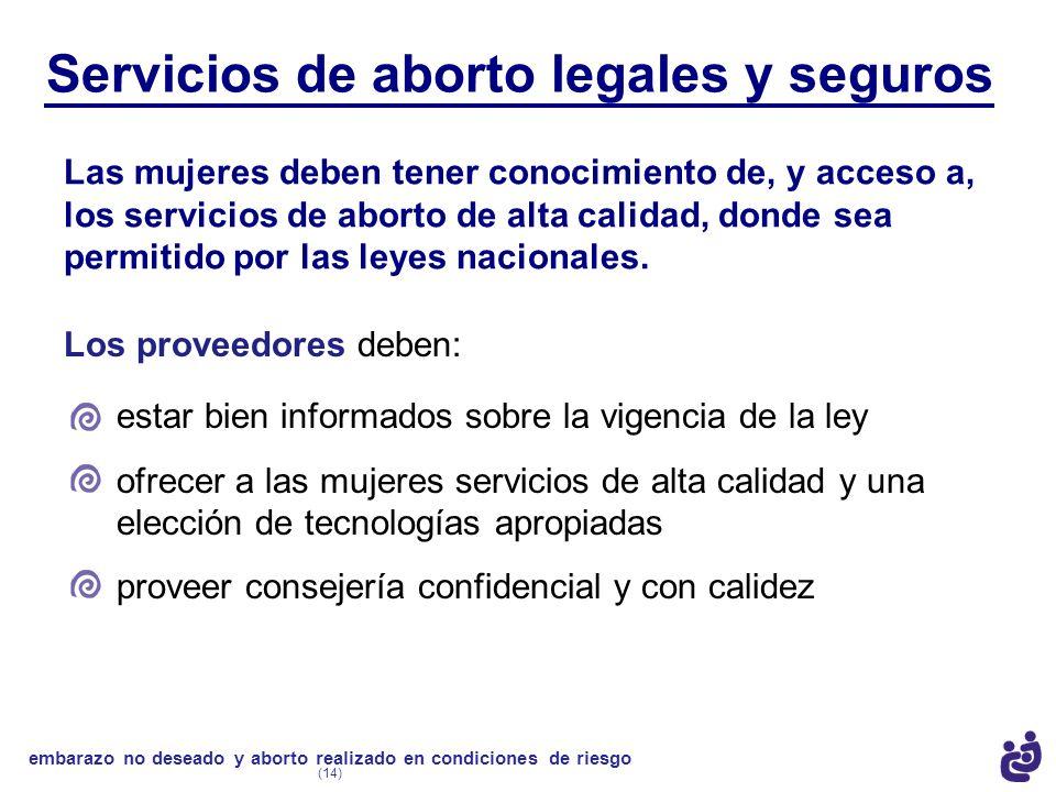 Servicios de aborto legales y seguros