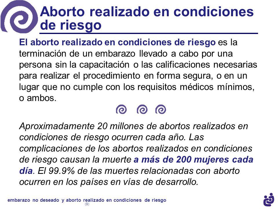 embarazo no deseado y aborto realizado en condiciones de riesgo
