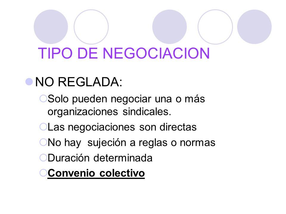 TIPO DE NEGOCIACION NO REGLADA: