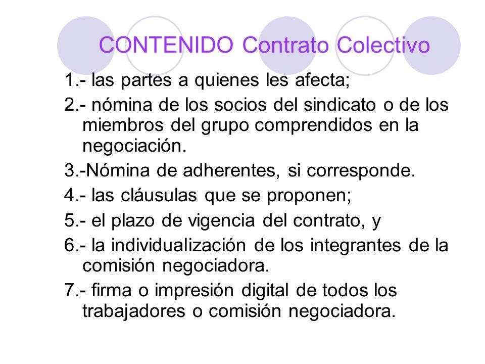 CONTENIDO Contrato Colectivo