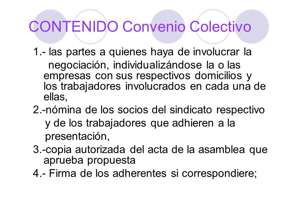 CONTENIDO Convenio Colectivo