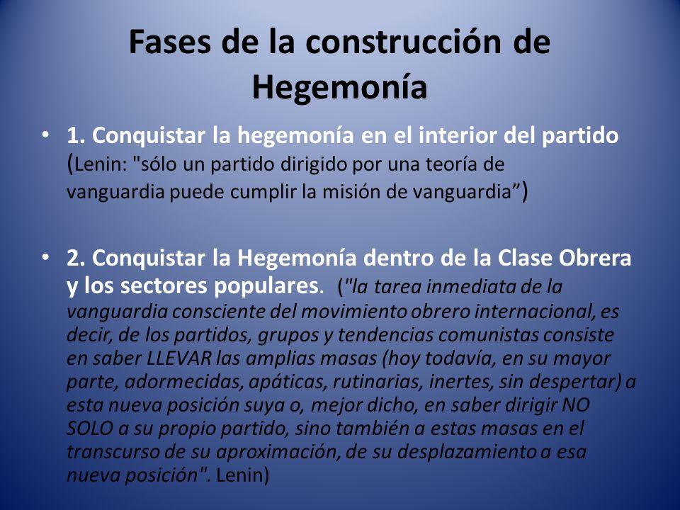 Fases de la construcción de Hegemonía