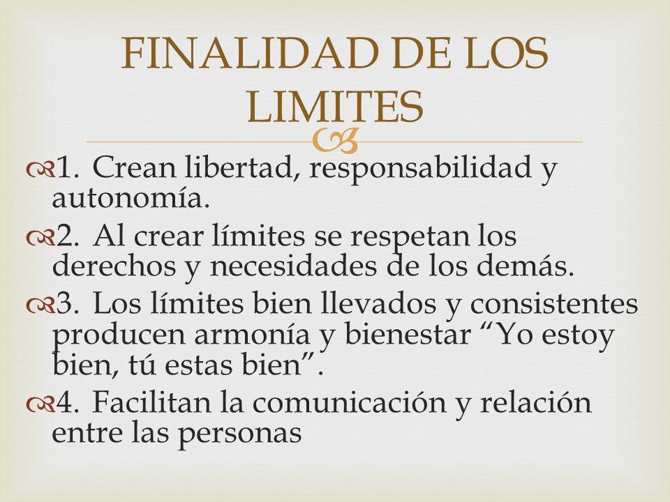 FINALIDAD DE LOS LIMITES