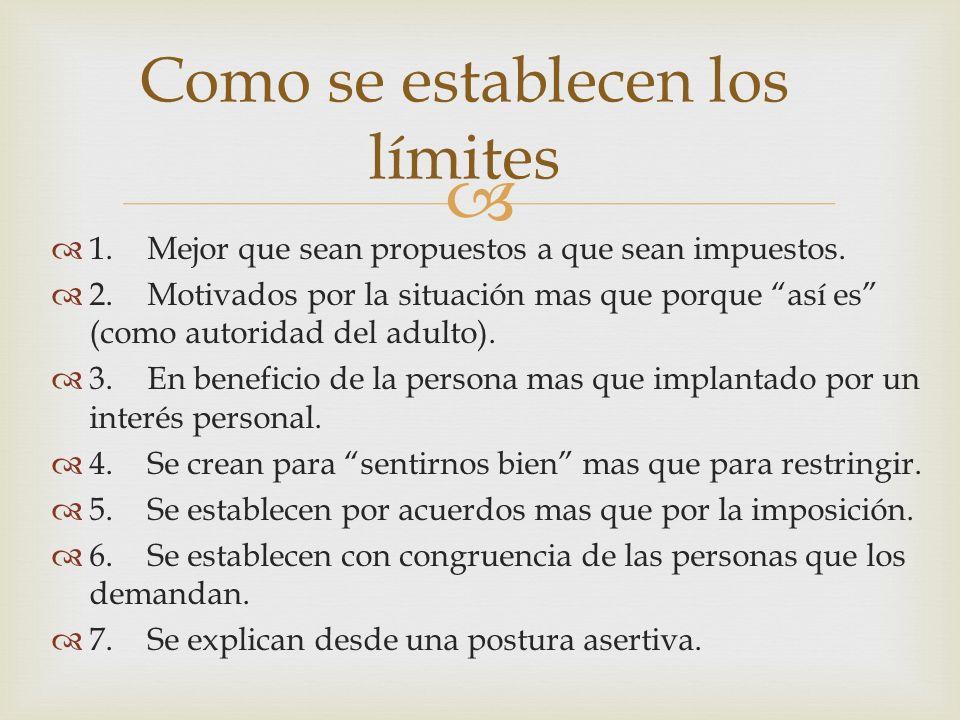 Como se establecen los límites