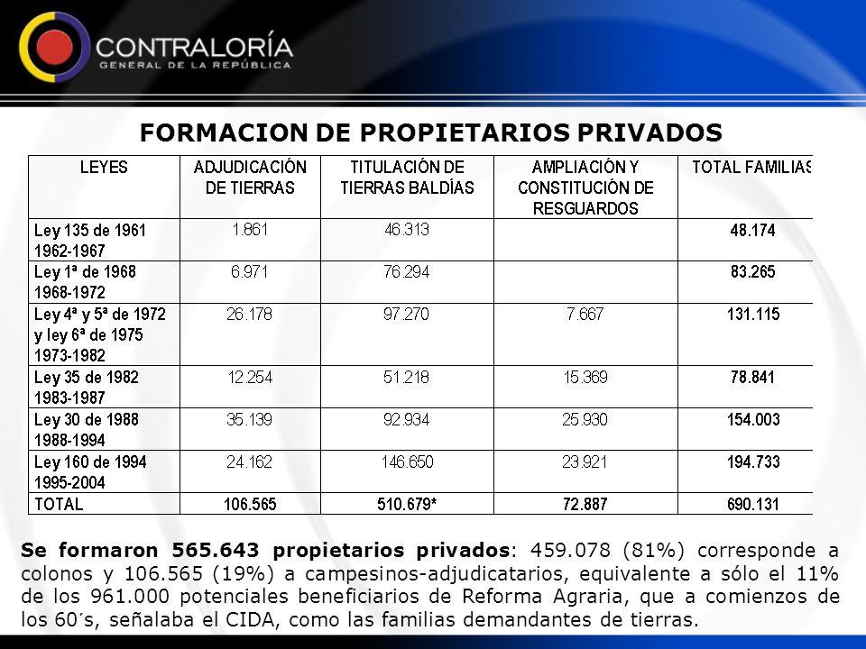 FORMACION DE PROPIETARIOS PRIVADOS