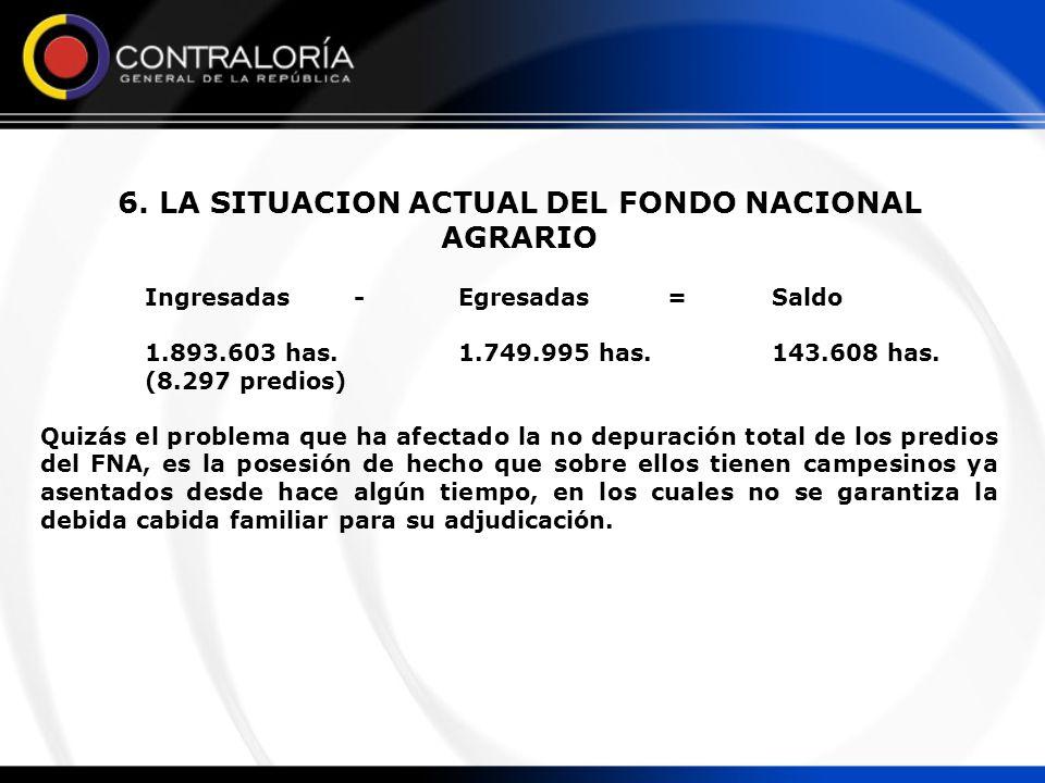 6. LA SITUACION ACTUAL DEL FONDO NACIONAL AGRARIO