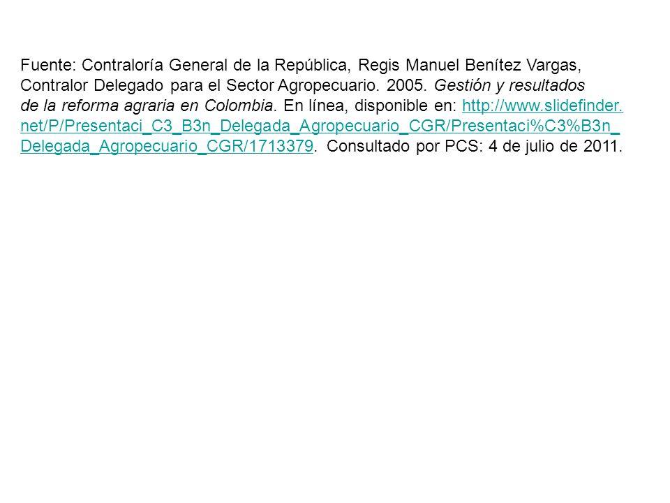 Fuente: Contraloría General de la República, Regis Manuel Benítez Vargas,
