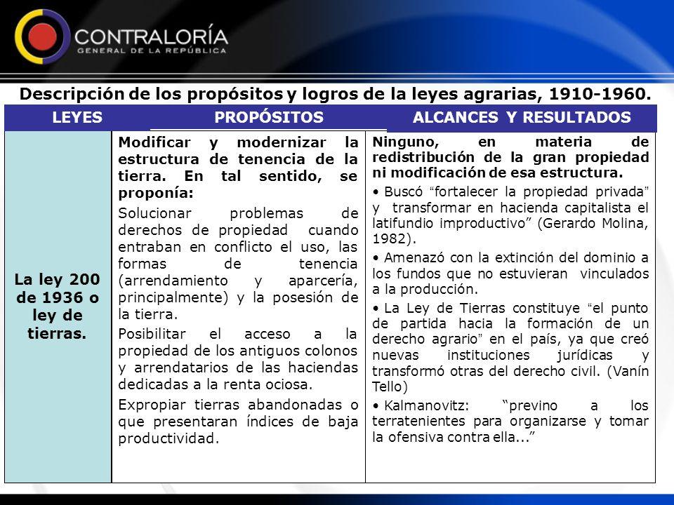 La ley 200 de 1936 o ley de tierras.