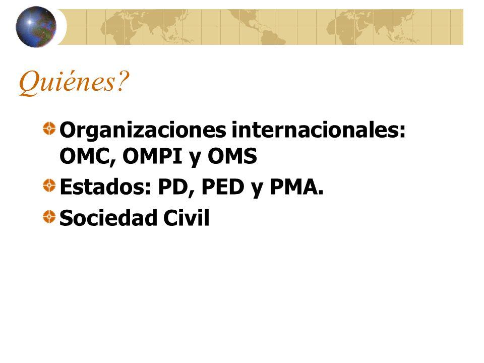 Quiénes Organizaciones internacionales: OMC, OMPI y OMS