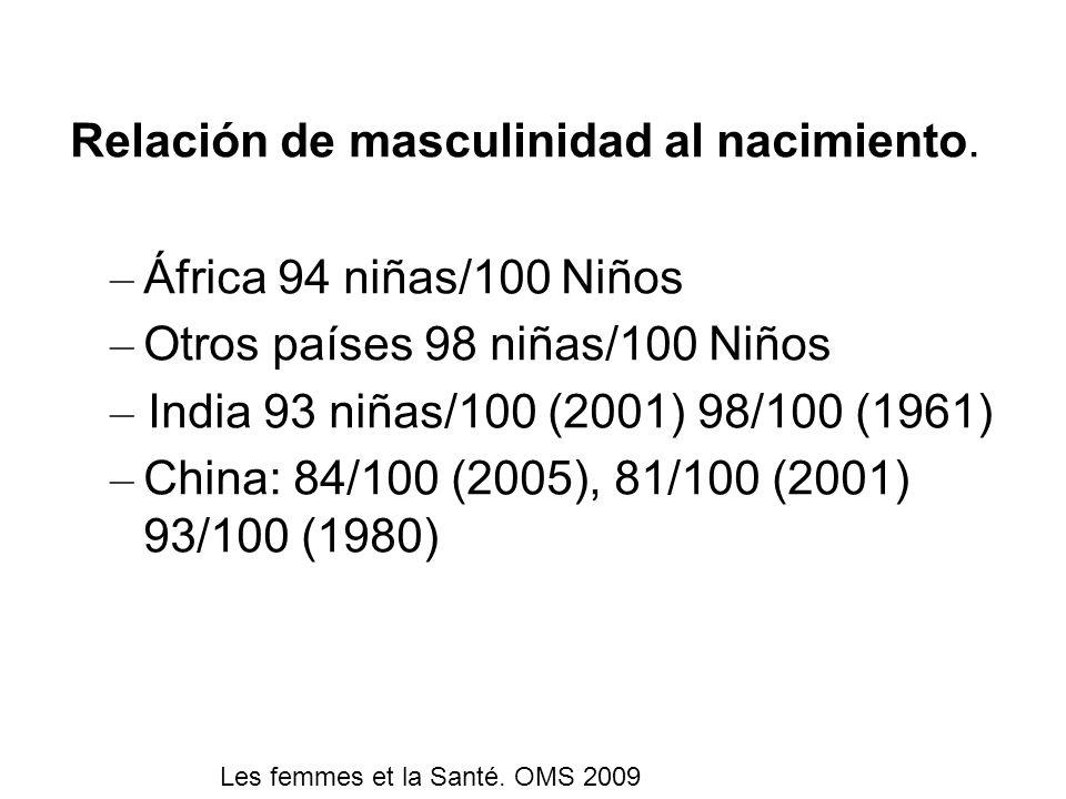 Relación de masculinidad al nacimiento.