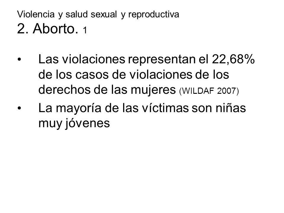 Violencia y salud sexual y reproductiva 2. Aborto. 1