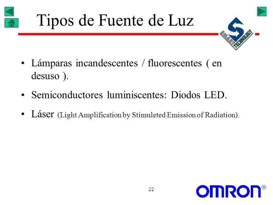 Tipos de Fuente de Luz Lmparas incandescentes fluorescentes en