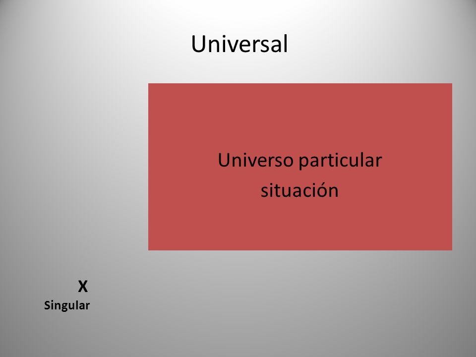 Universo particular situación