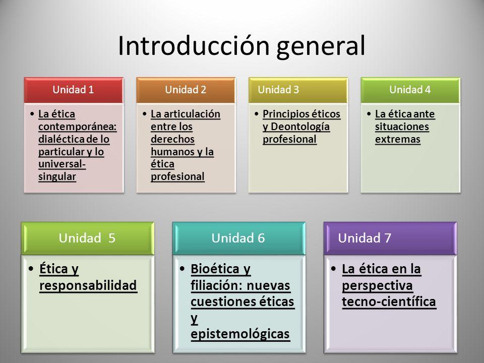 Introducción general Unidad 1