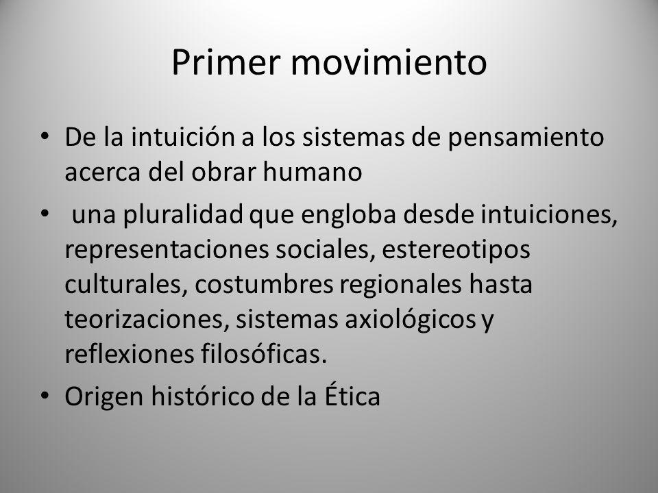 Primer movimiento De la intuición a los sistemas de pensamiento acerca del obrar humano.