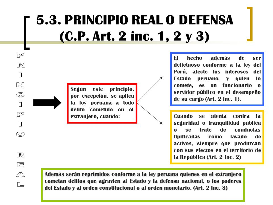 5.3. PRINCIPIO REAL O DEFENSA (C.P. Art. 2 inc. 1, 2 y 3)