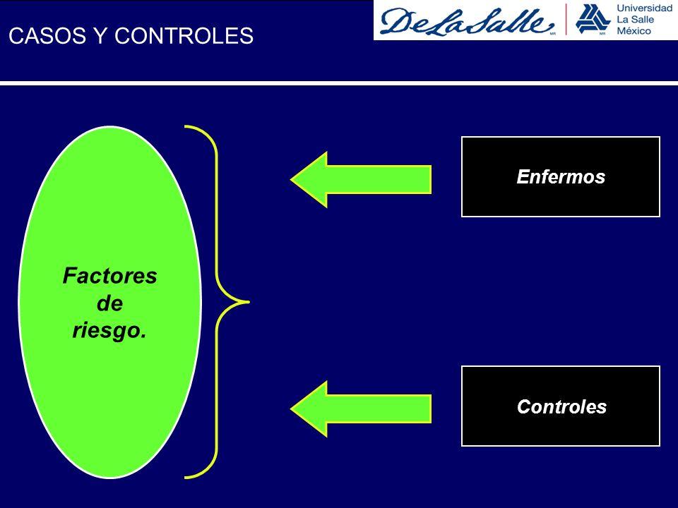 CASOS Y CONTROLES Factores de riesgo. Enfermos Controles