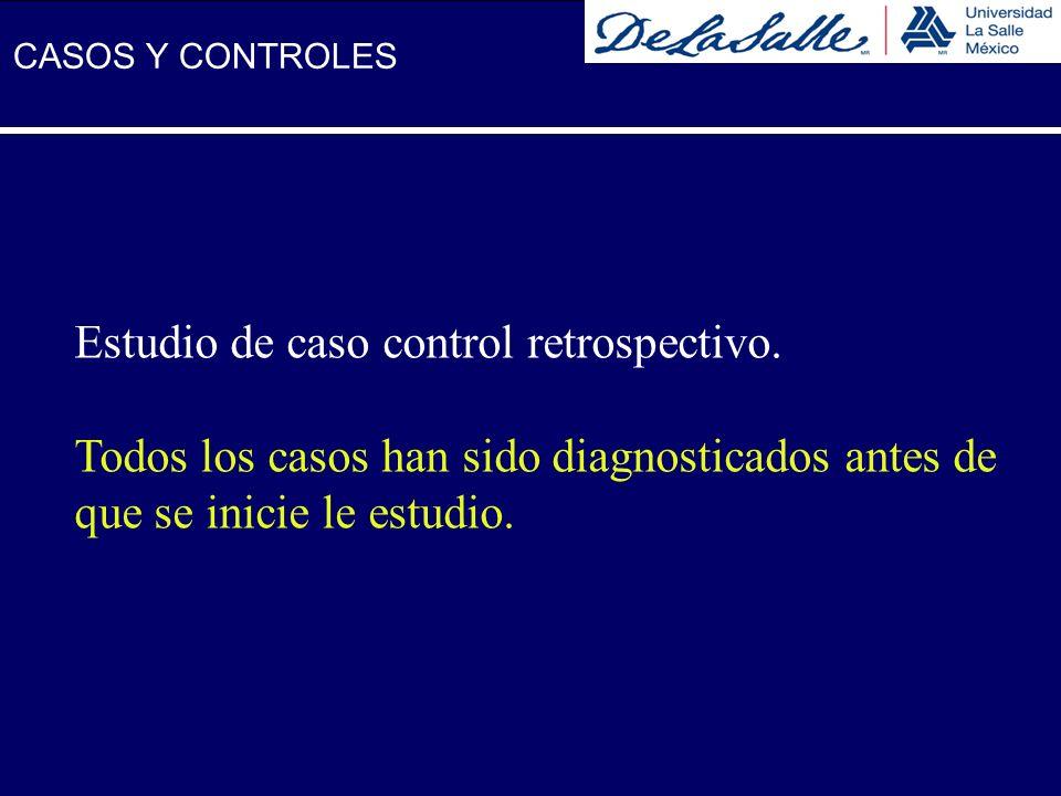 Estudio de caso control retrospectivo.