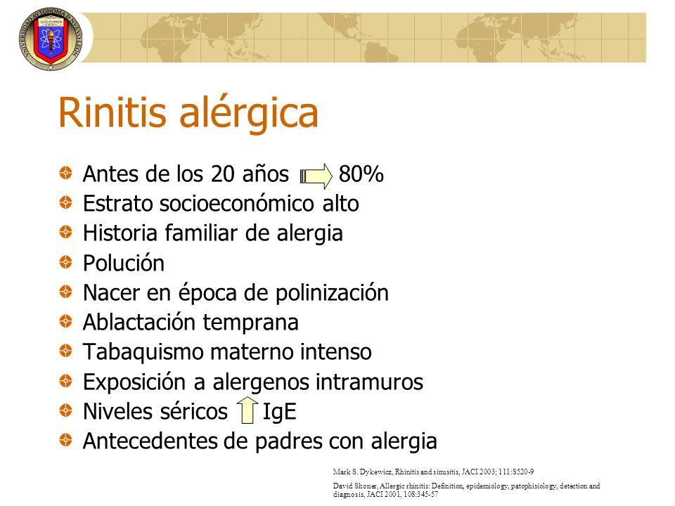 Rinitis alérgica Antes de los 20 años 80% Estrato socioeconómico alto