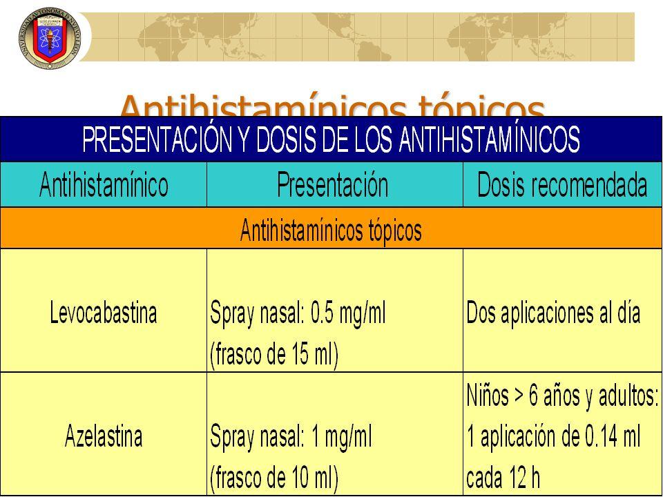 Antihistamínicos tópicos