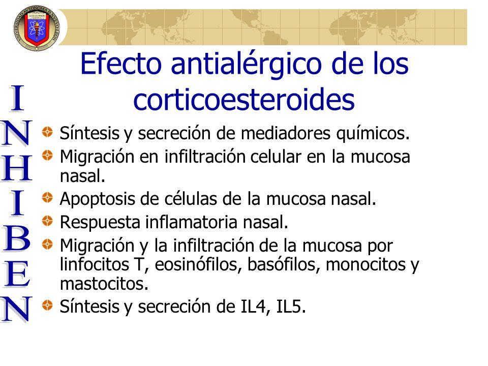 Efecto antialérgico de los corticoesteroides