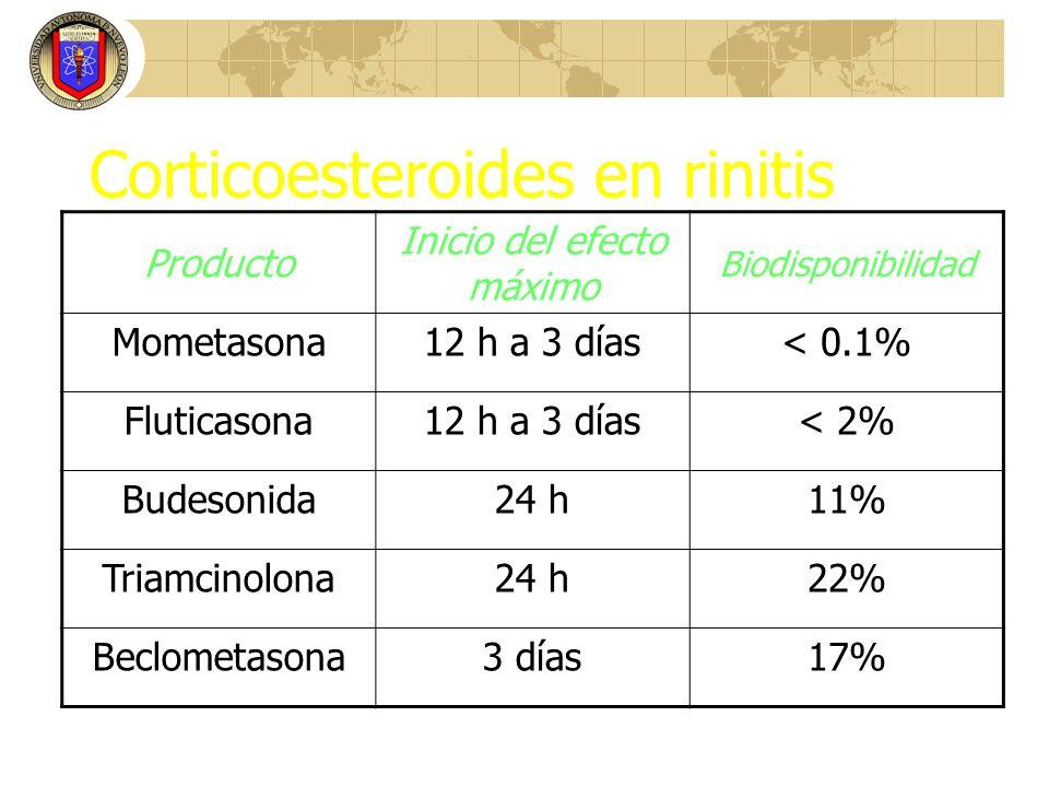 Corticoesteroides en rinitis