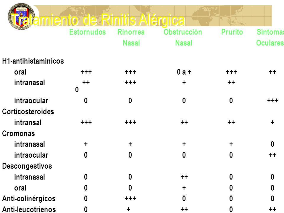 Tratamiento de Rinitis Alérgica