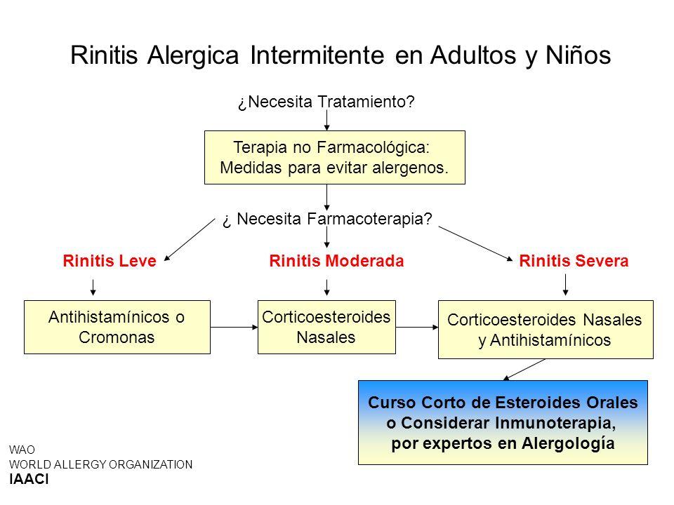 Rinitis Alergica Intermitente en Adultos y Niños