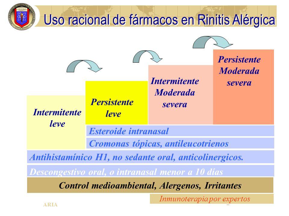 Control medioambiental, Alergenos, Irritantes