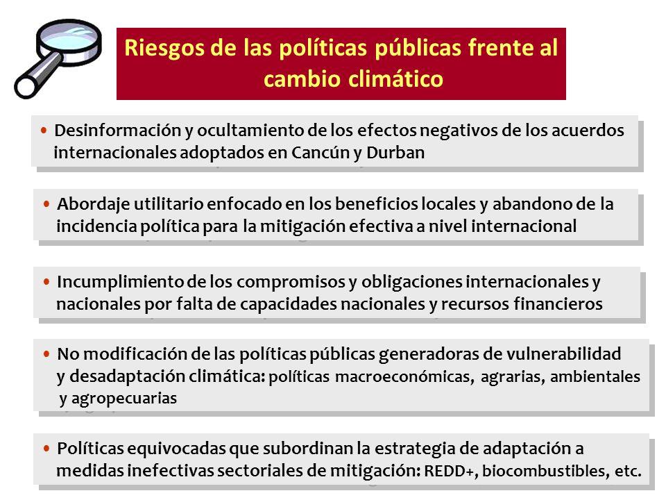 Riesgos de las políticas públicas frente al cambio climático